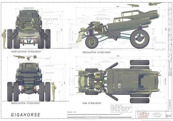 Concept Artы к фильму Mad Max - Fury Road от Jacinta Leong-2